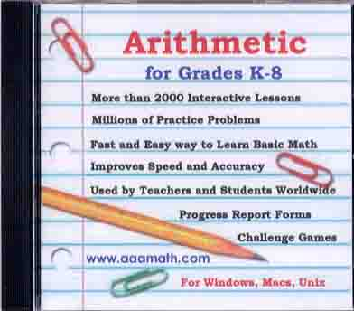 Learn About the Math CD